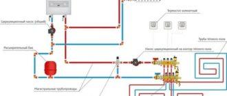 Электрокотел и теплый пол схема